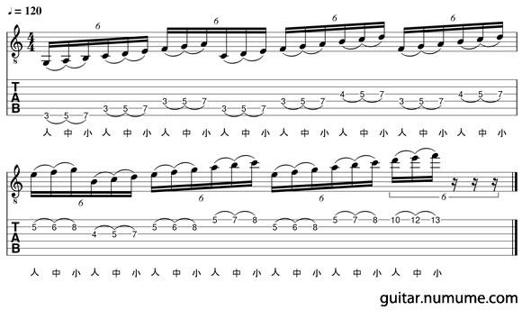 ハンマリング練習フレーズTAB譜