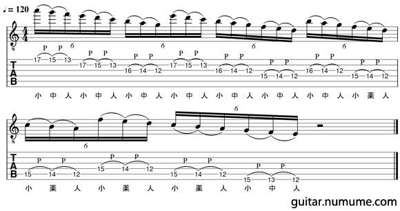 レガートプリング練習TAB譜